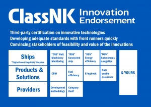 "ClassNK launches ""Innovation Endorsement"""