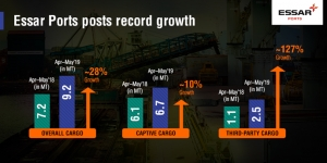 Essar Ports posts record growth