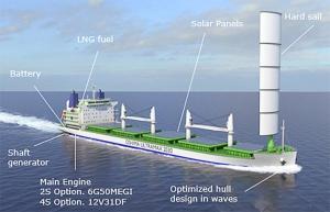 Oshima DNV GL bulker cooperation