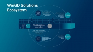 WinGD takes holistic approach to marine decarbonisation